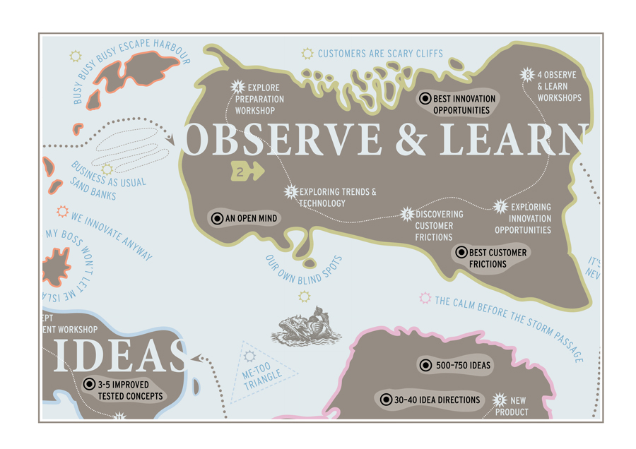 observe_and_learn