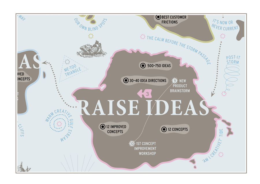 raise ideas